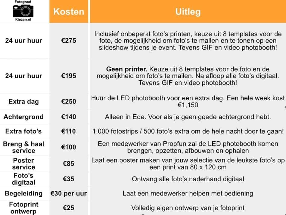 Vaak Huur een goedkope LED photobooth: 24 uur voor €195 of €275 . Boek nu! #DU58